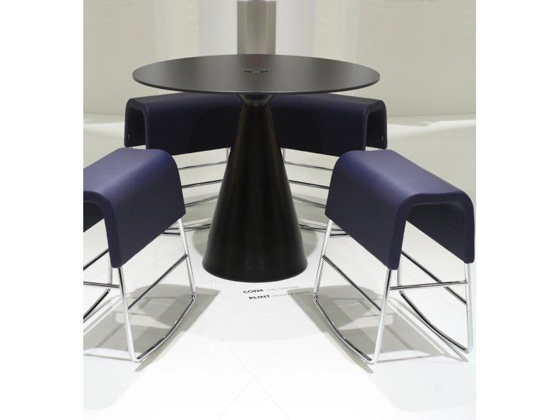 Cone tables