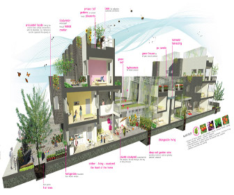 Exceptional Levitt Bernsteinu0027s Homesown Scheme Wins Islington Housing Design Competition